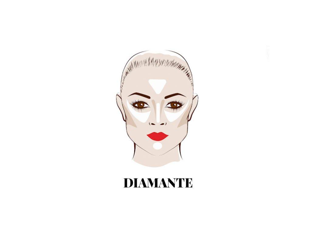 Countouring per il viso a diamante