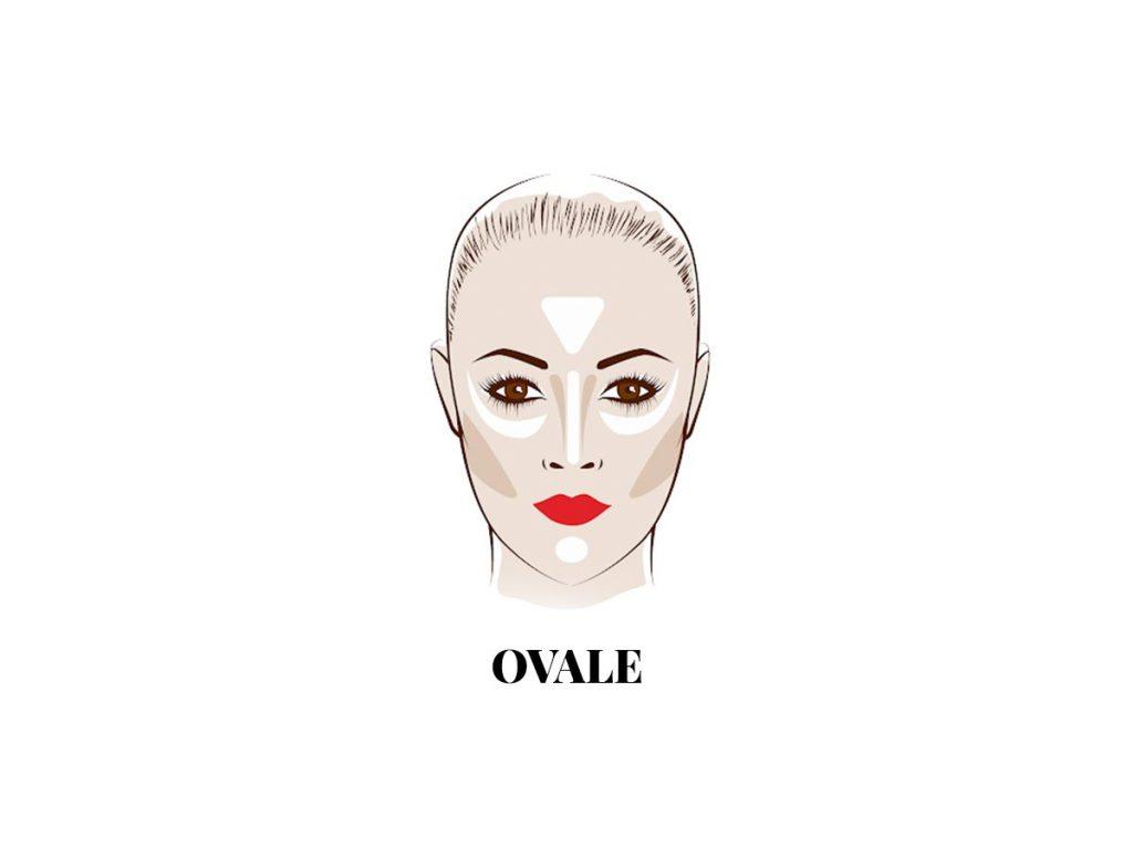 Countouring per il viso ovale