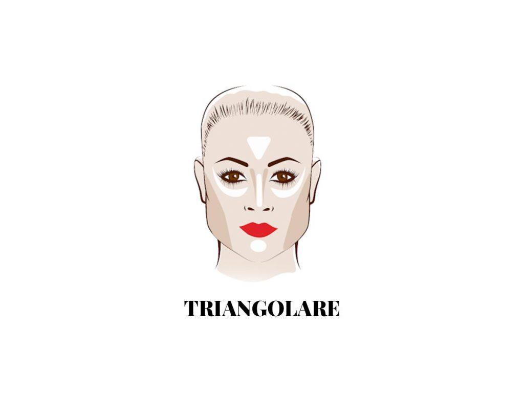 Countouring per il viso triangolare